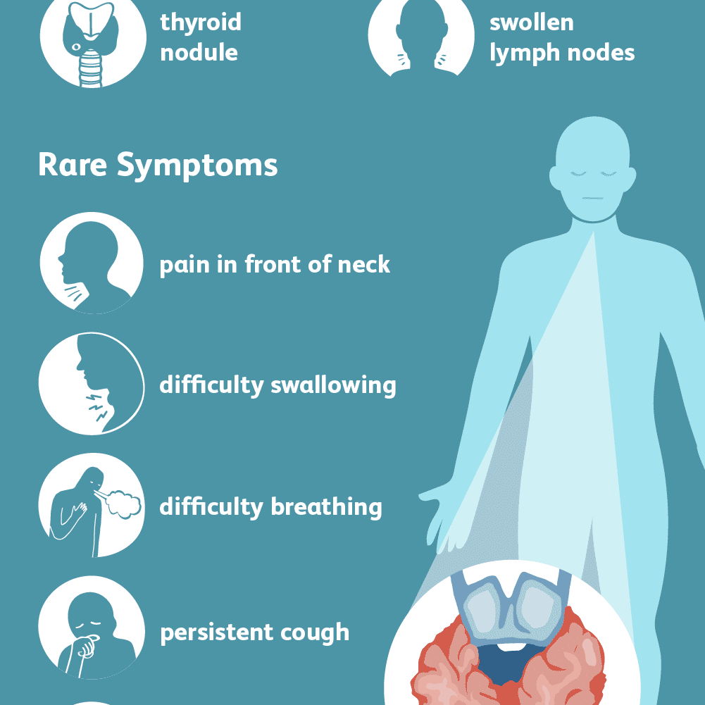 Thyroid Cancer Signs Symptoms And Complications