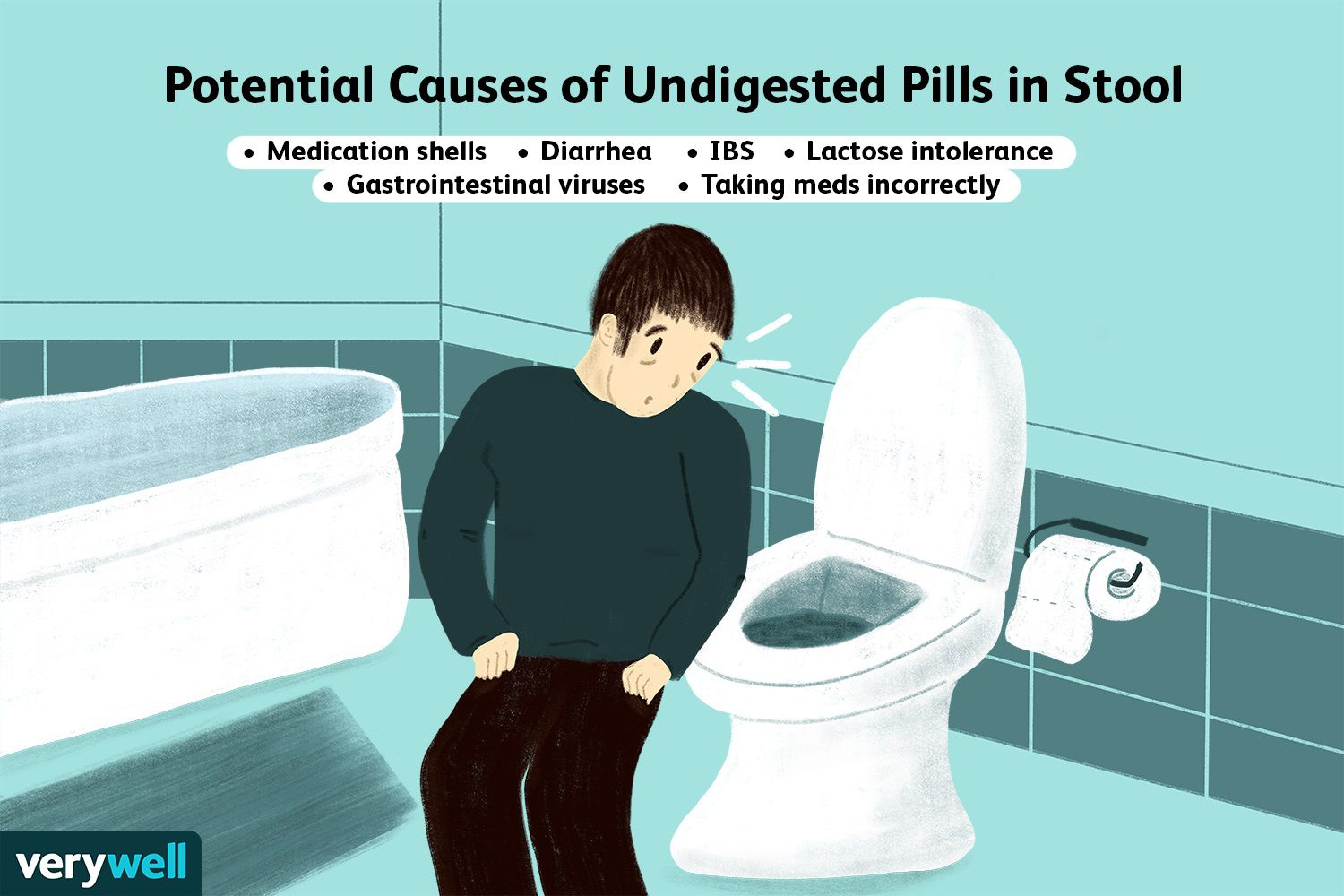 Potential Causes of Undigested Pills in Stool