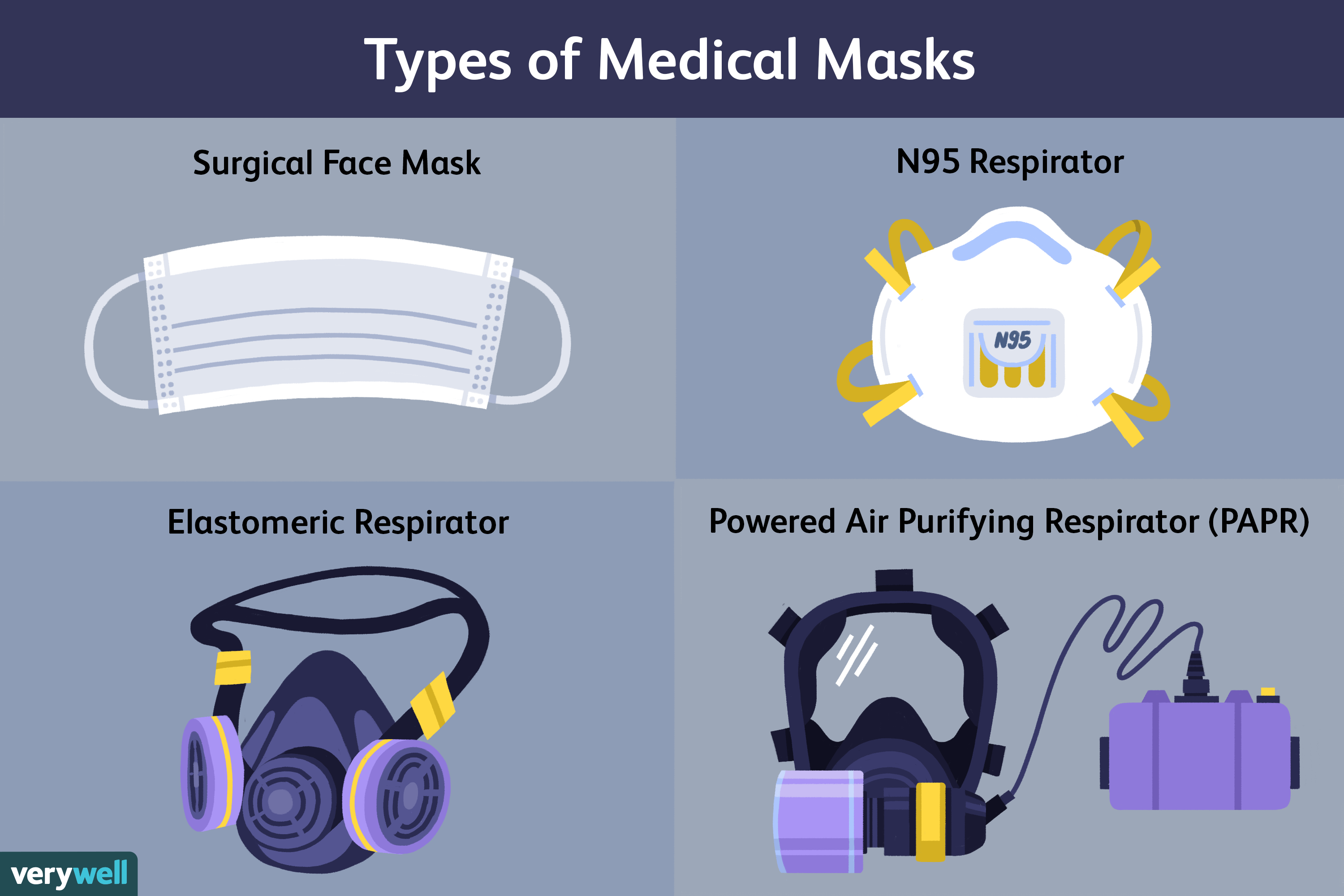 10 x flu surgical face masks
