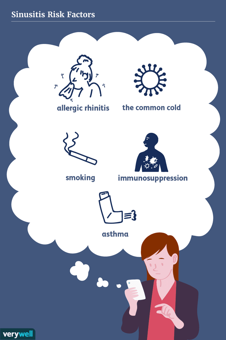 sinusitis risk factors