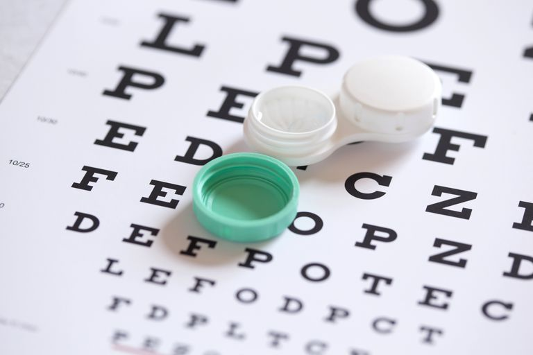 0f592acbc6 Why Does a Contact Lens Prescription Expire