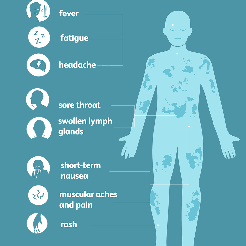 Acute retroviral syndrome (ARS) symptoms