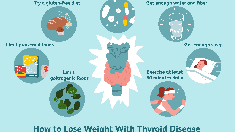 gluten free diet improves hashimotos disease thyroid function