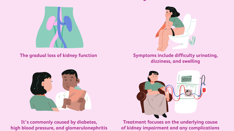 Chronic Kidney Disease Symptoms Diagnosis And Treatment