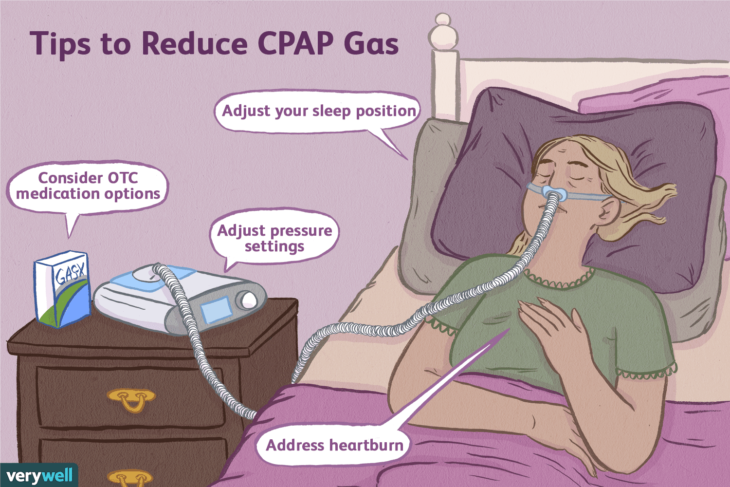 Ways to avoid CPAP-related gas