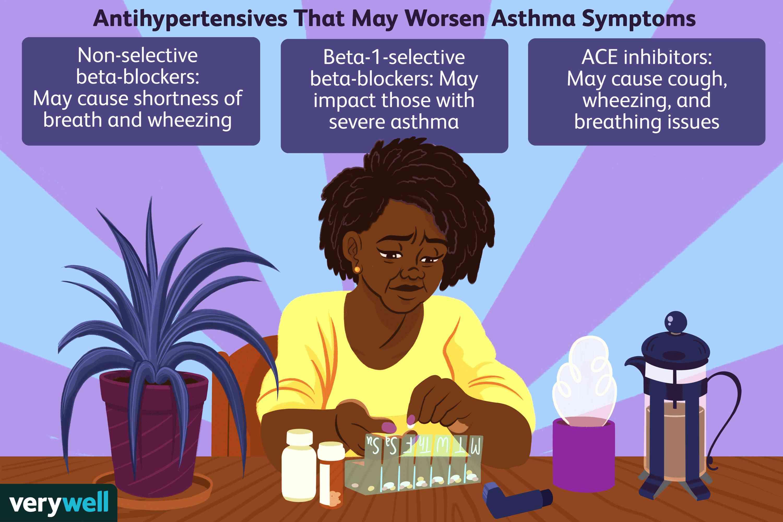 Antihypertensives That May Worsen Asthma Symptoms