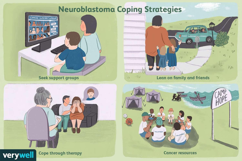 Neuroblastoma Coping Strategies