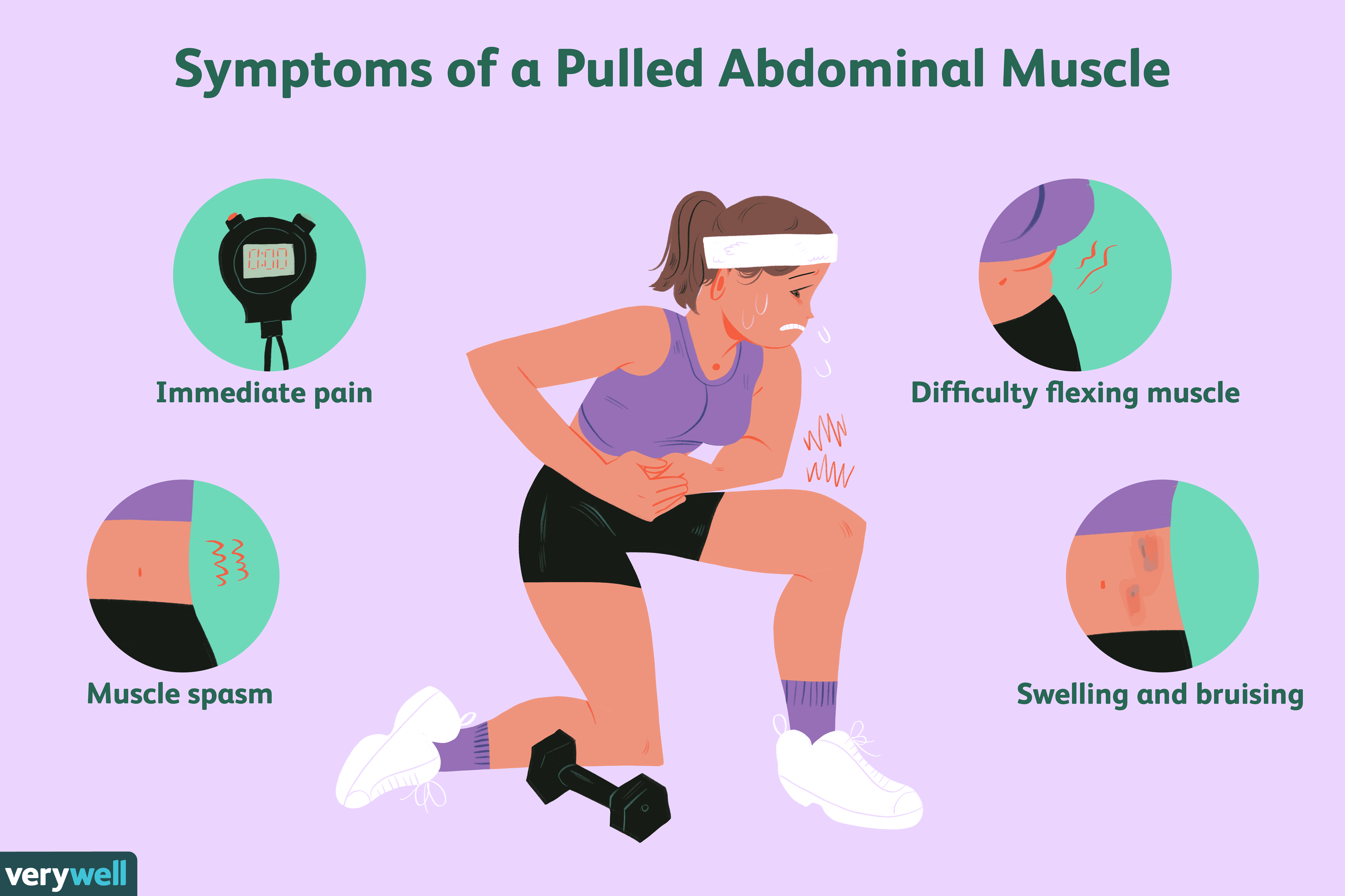 Symptoms of a Pulled Abdominal Muscle