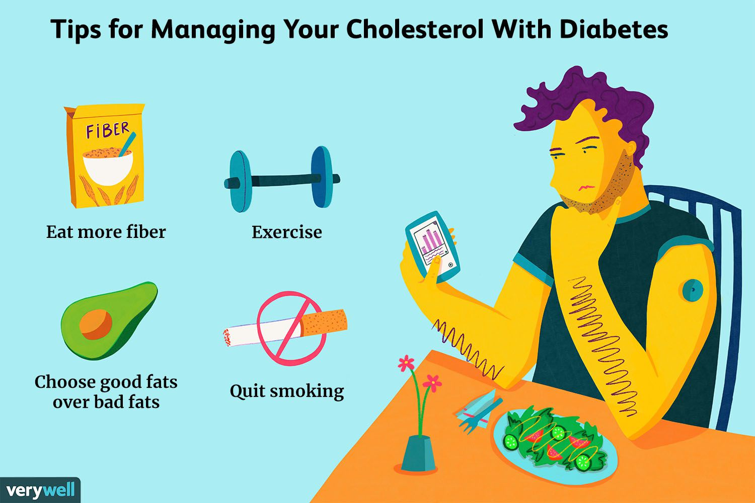 How To Eat If You Have High Cholesterol And Diabetes