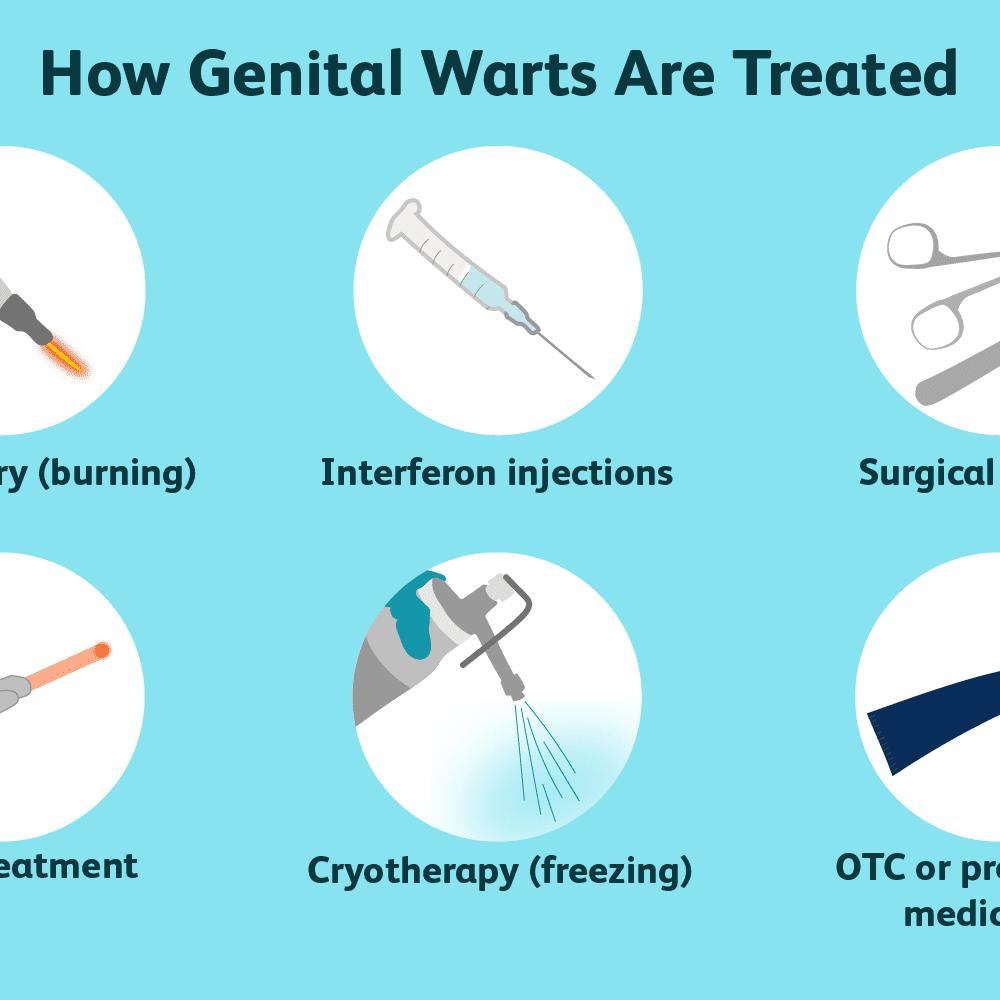hpv cure genital warts)
