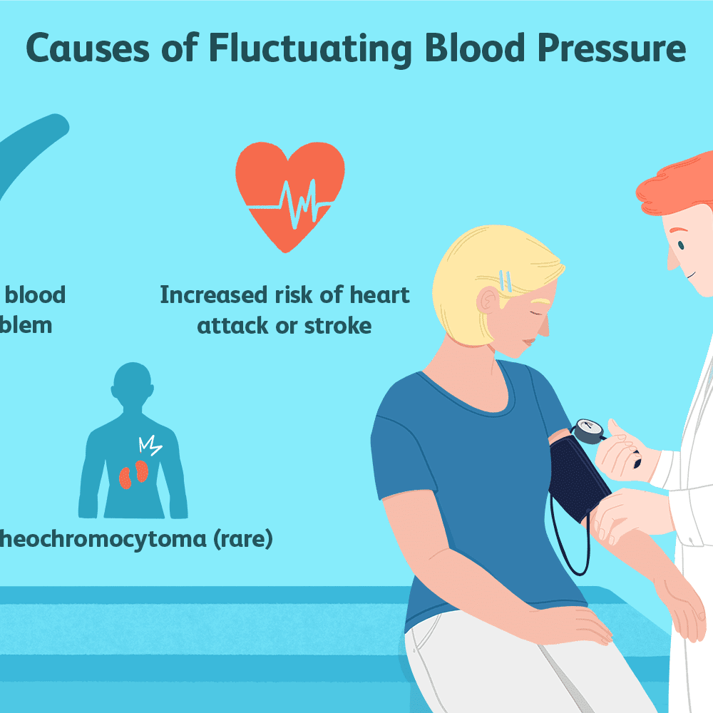 Is It Normal for Blood Pressure to Fluctuate