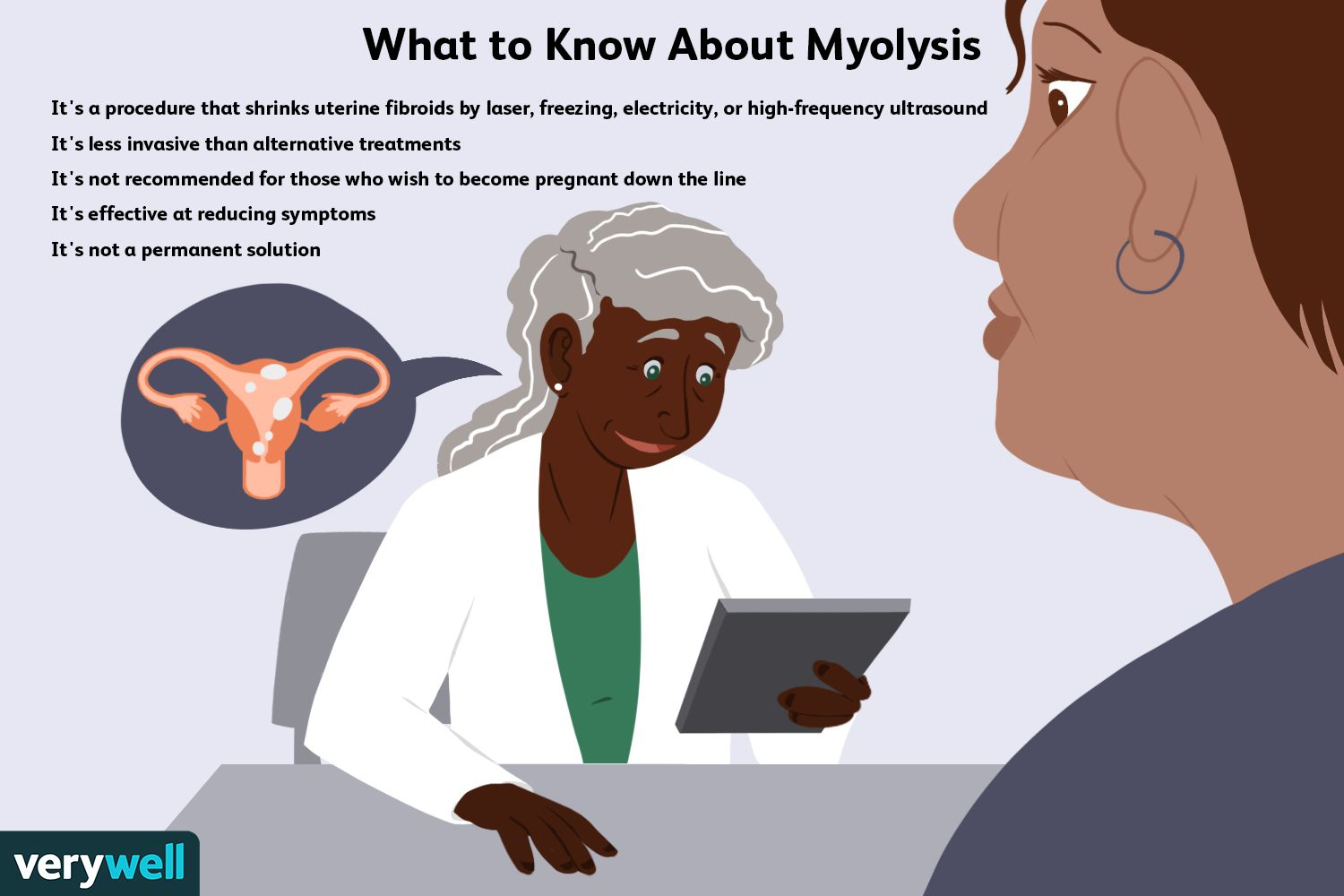 What to Know About Myolysis