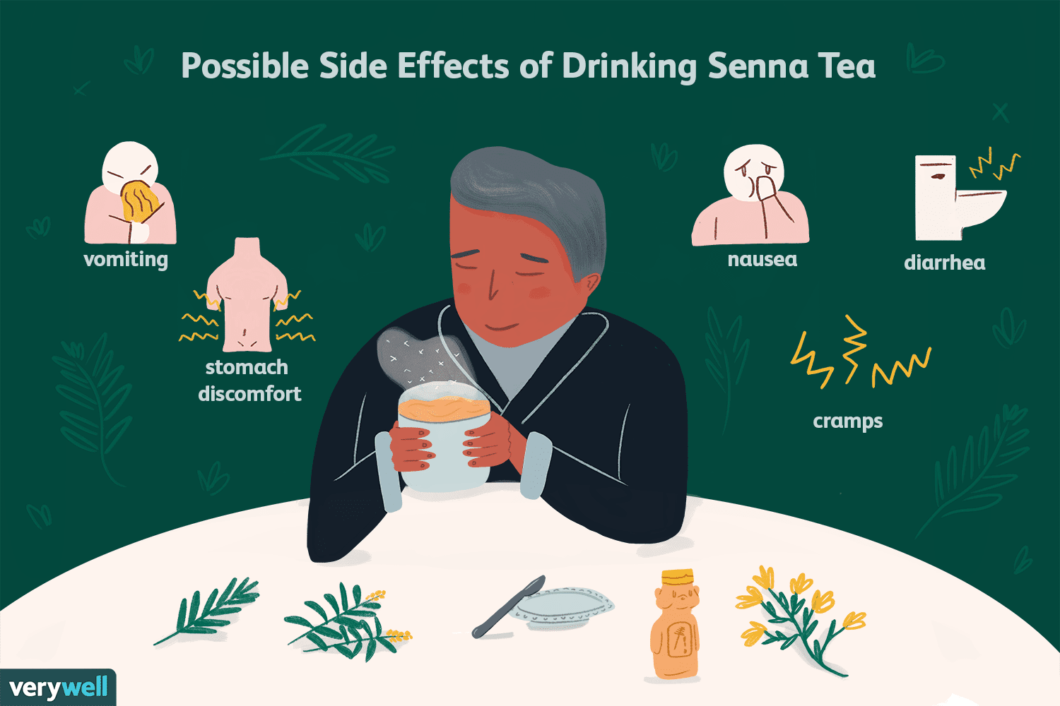 Possible Side Effects of Drinking Senna Tea