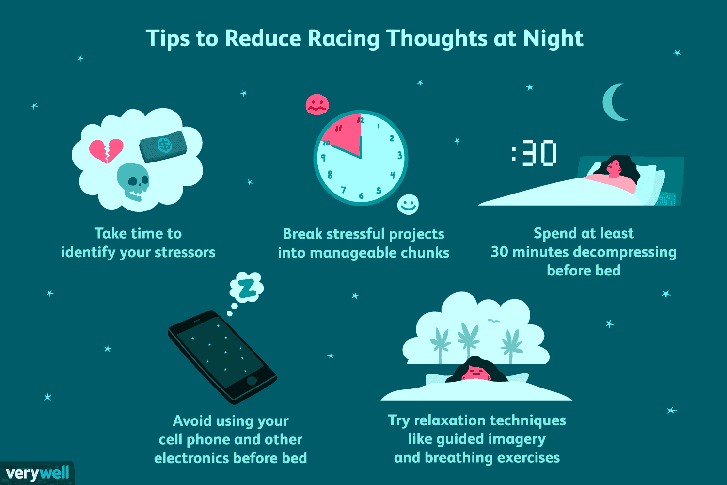 Can T Do My Job Because Of Anxiety how to reduce racing thoughts at night due to insomnia