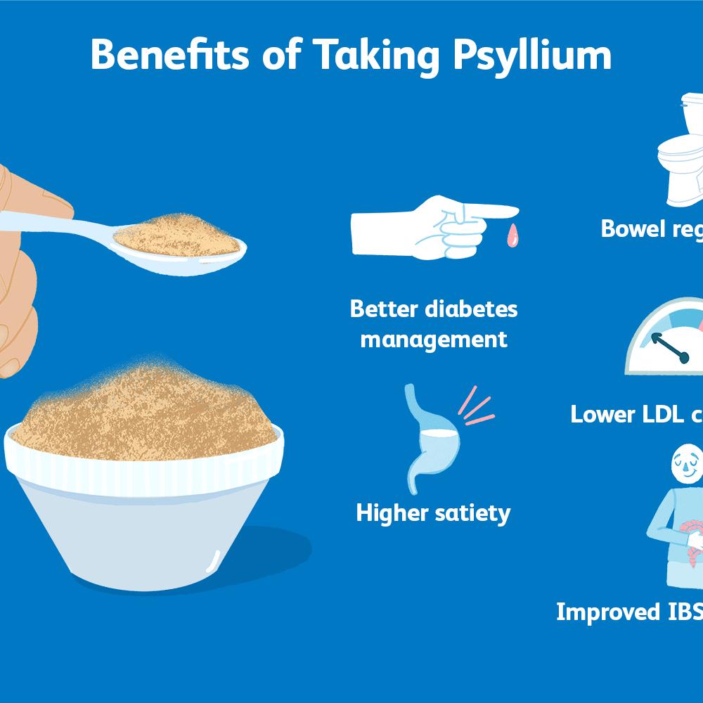how much psyllium husk for weight loss