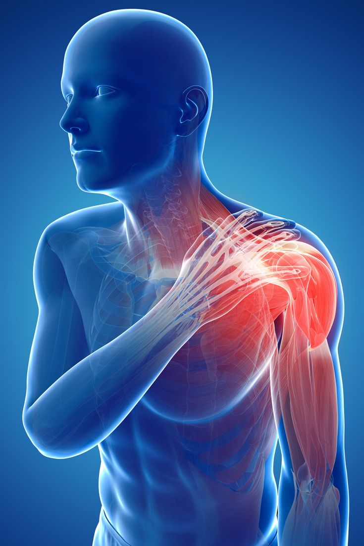 Shoulder Blade Pain: Symptoms, Causes, Diagnosis, and Treatment
