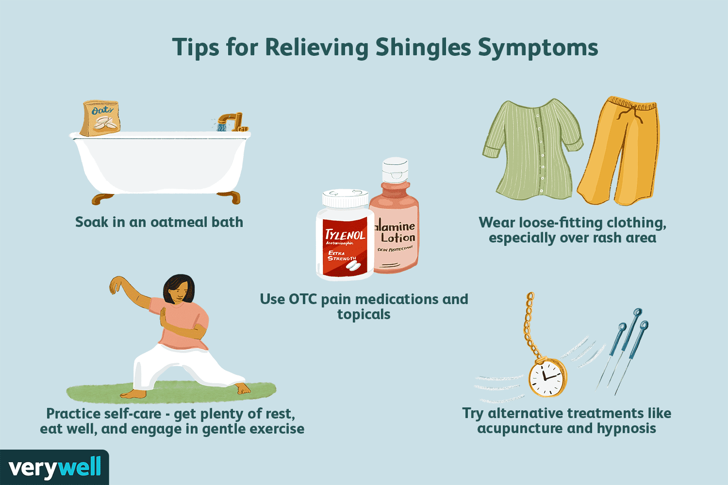 Tips for relieving shingles symptoms