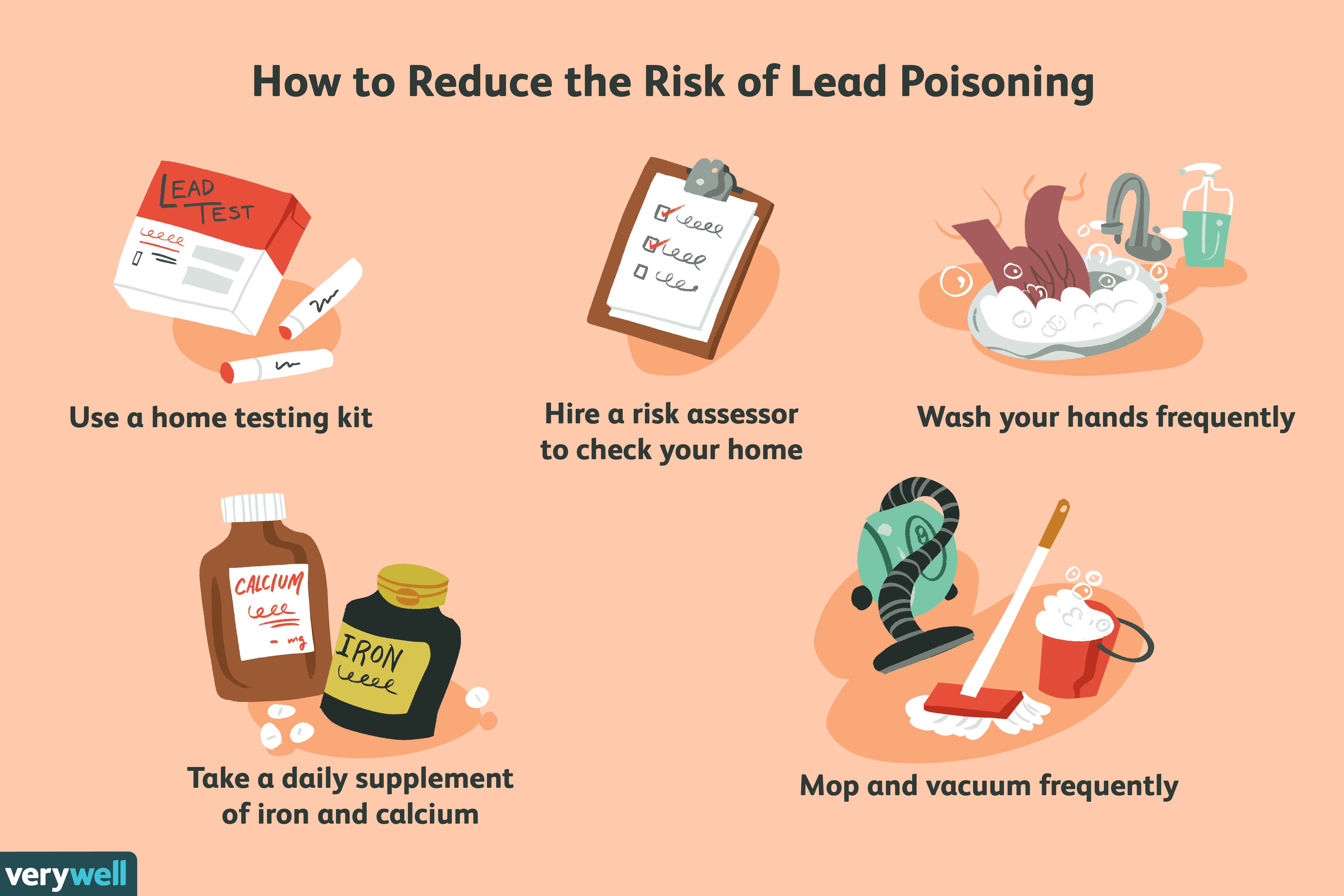 How to Reduce Your Risk of Lead Poisoning