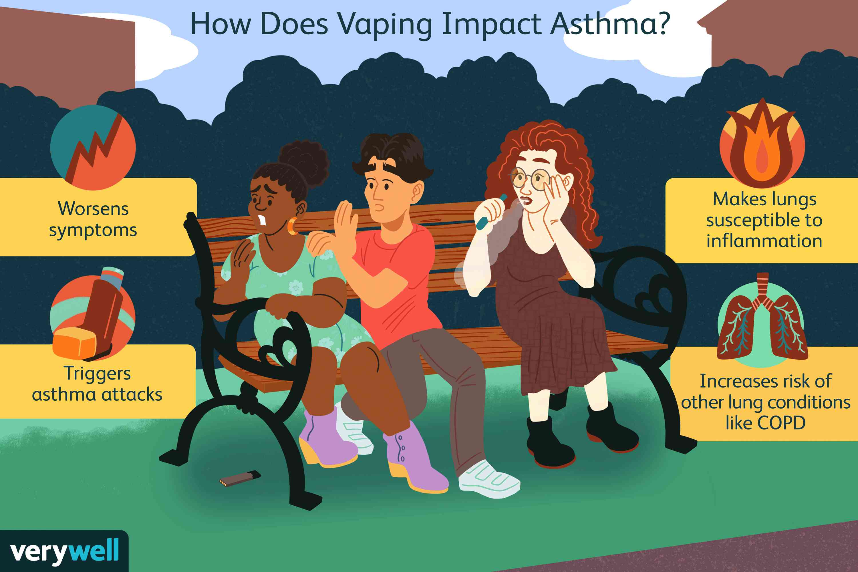 How Does Vaping Impact Asthma?