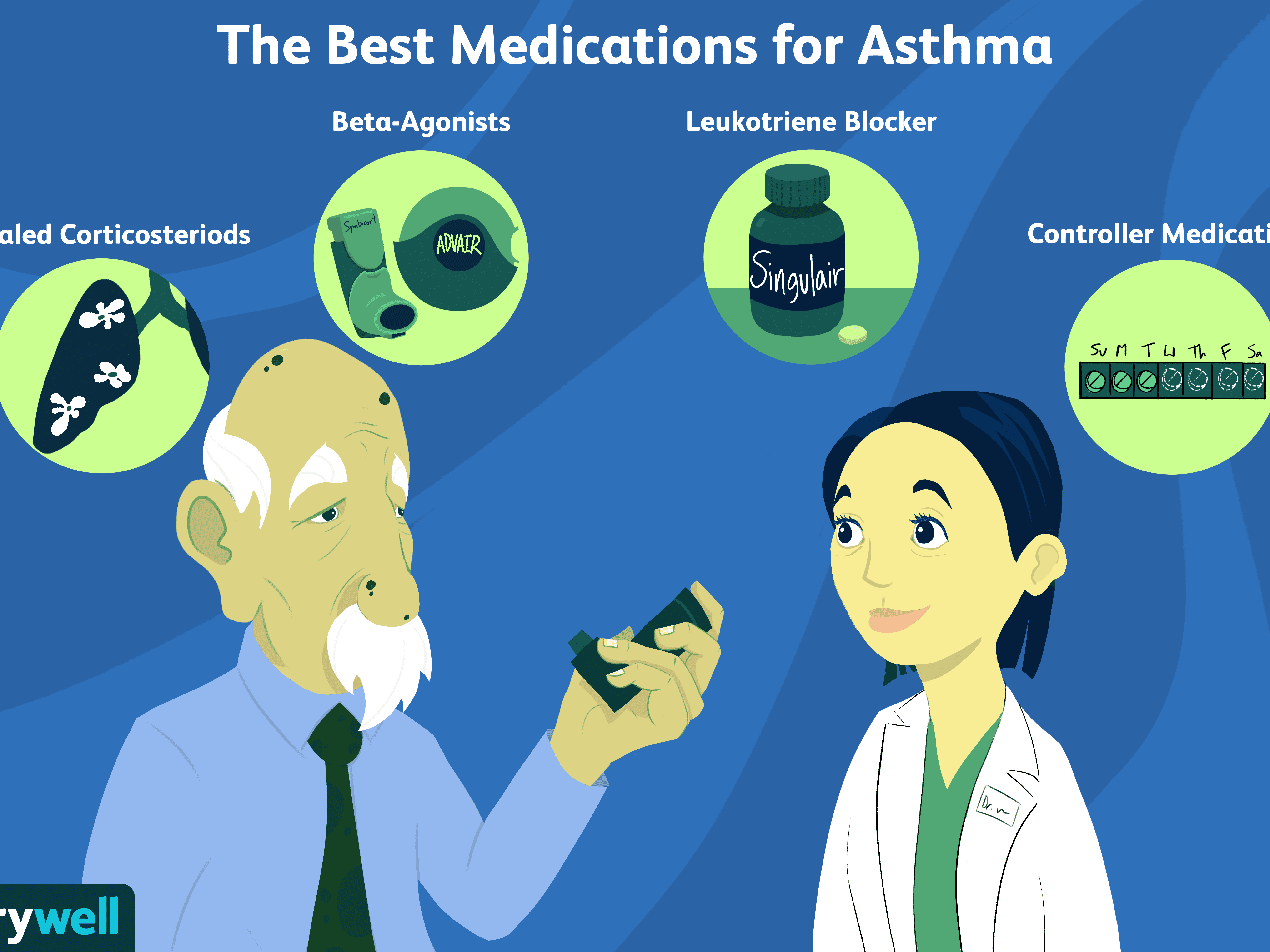 Non steroid options for asthma steroid shot for hives