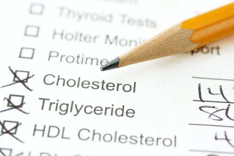 Blood lipid panel paperwork
