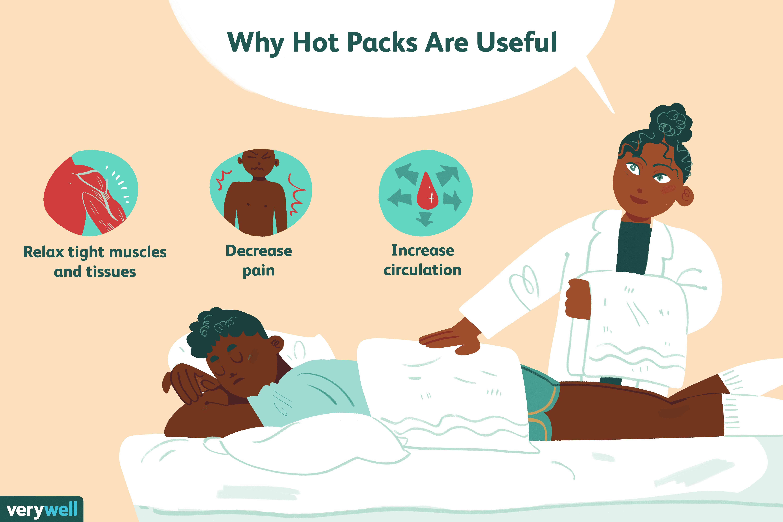benefits of hot packs