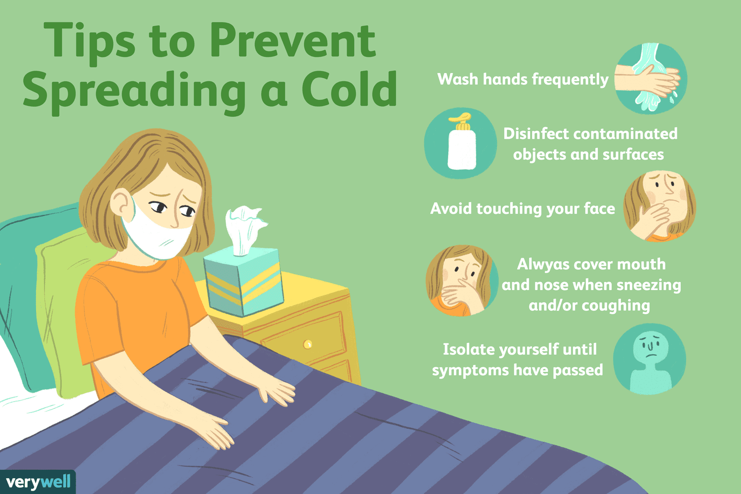 Common Cold: Causes, Symptoms, Diagnosis, Treatment, and