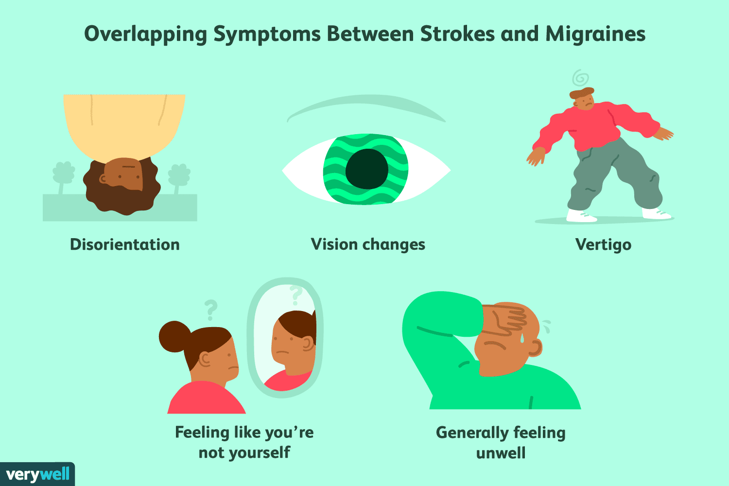 where do you feel migraines