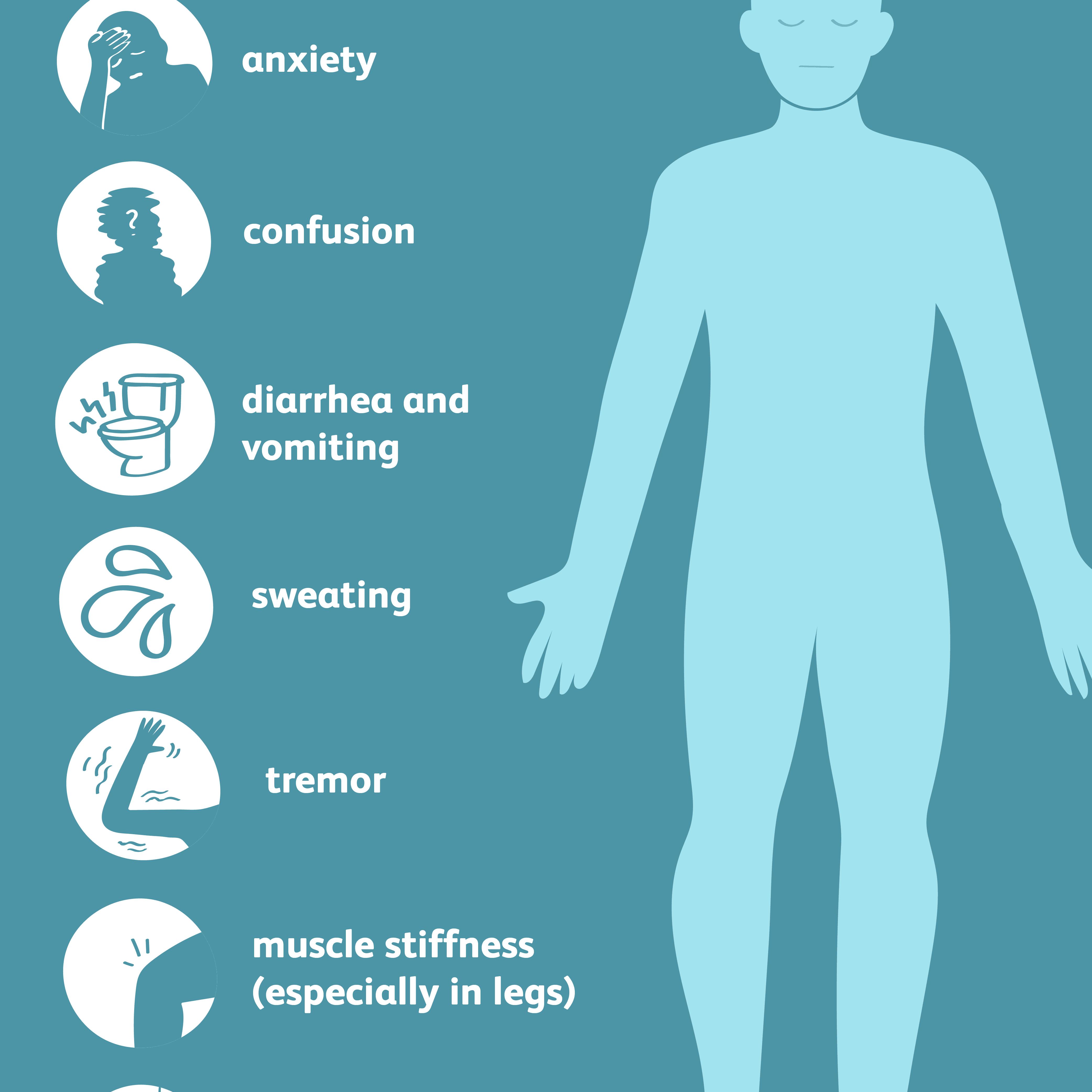 Serotoniini Syndrooma
