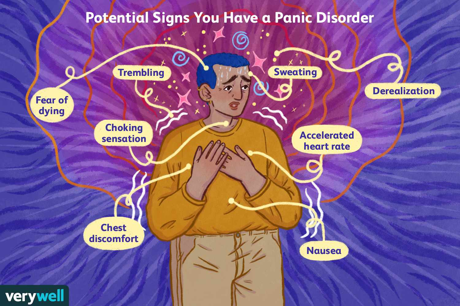 Potential Signs You Have a Panic Disorder