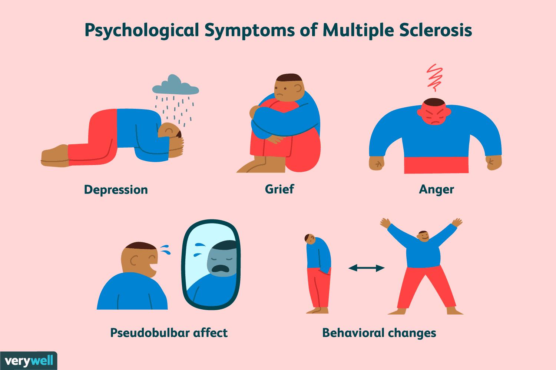 Symptoms of MS