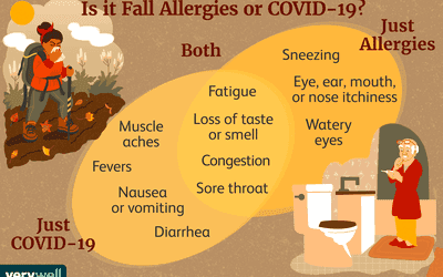 Is it Fall Allergies or COVID-19?