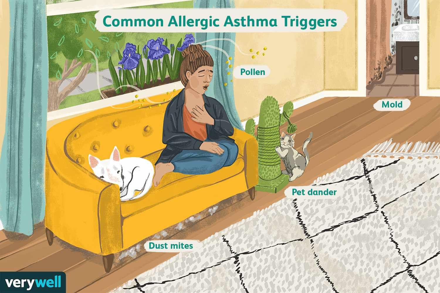 Common Allergic Asthma Triggers