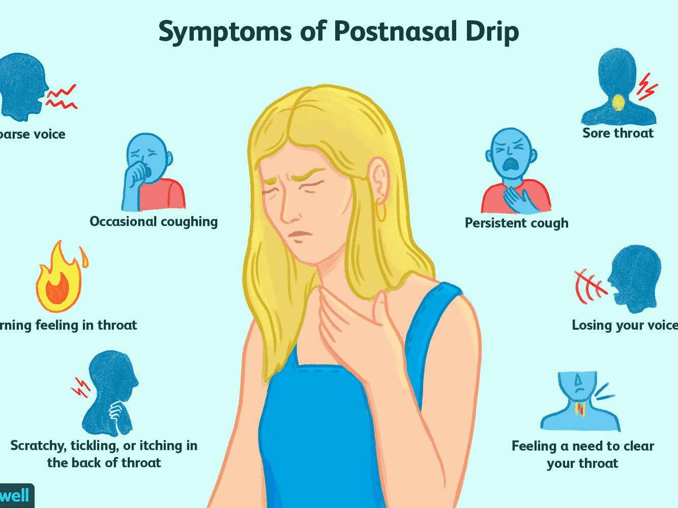 Postnasal Drip: Overview and More