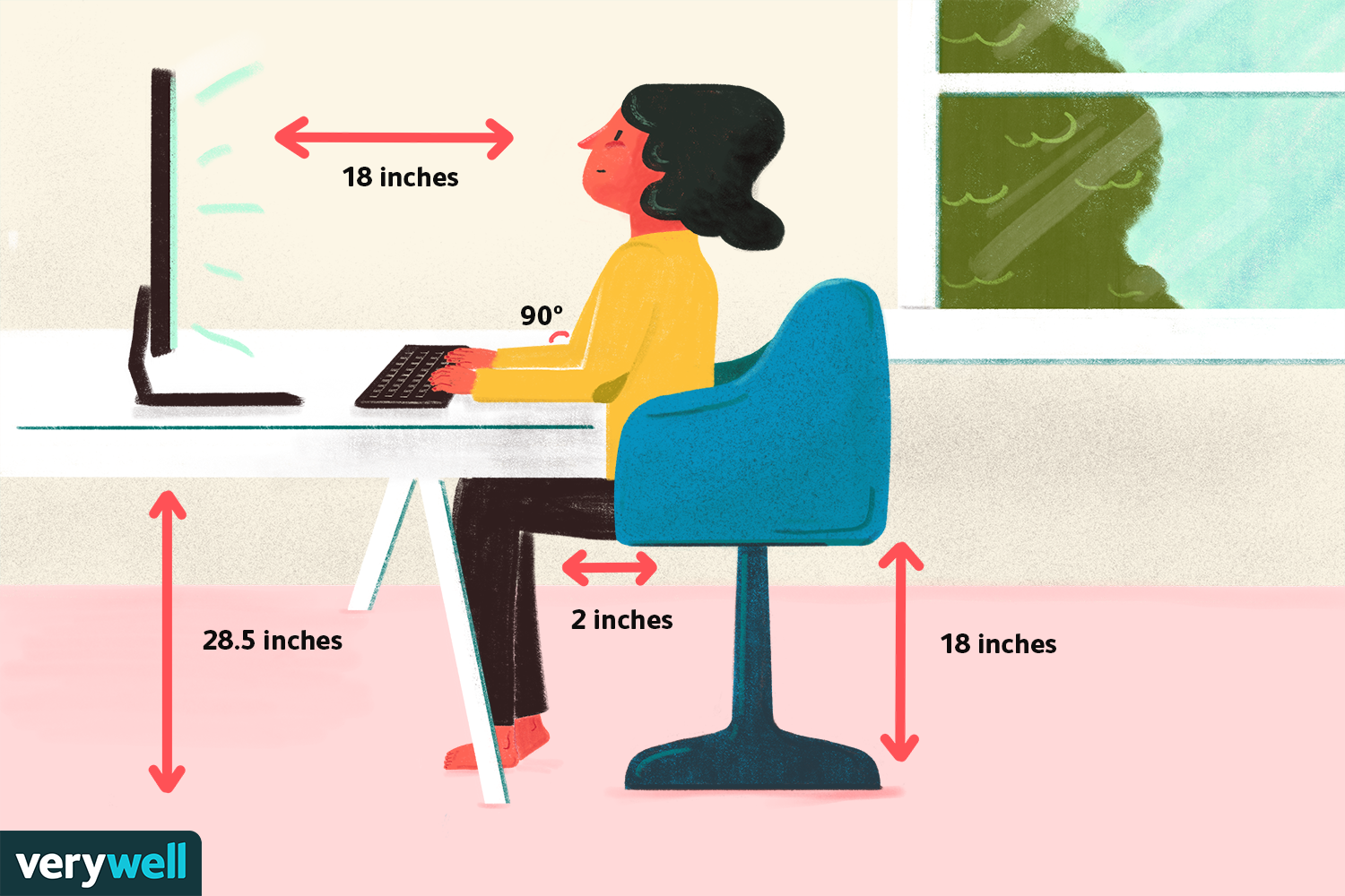 Home Office Ergonomics Tips Products