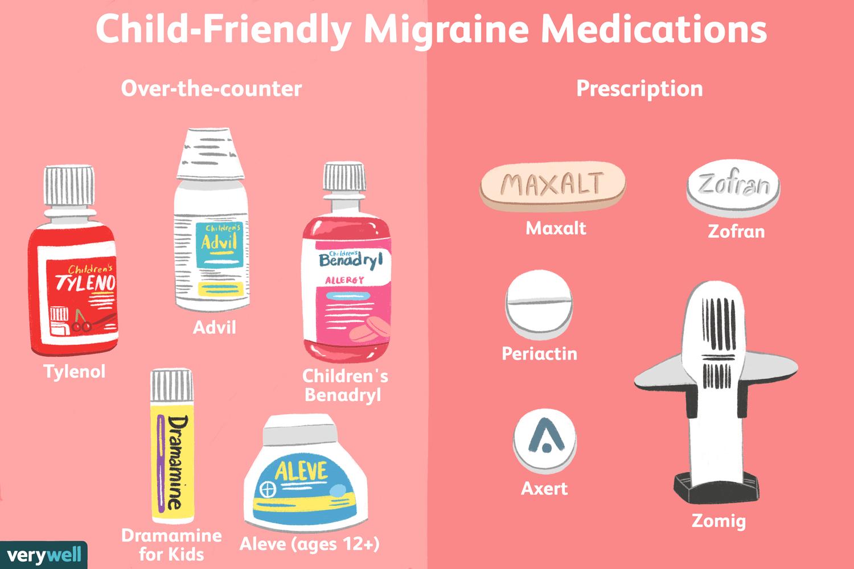 child-friendly migraine medications