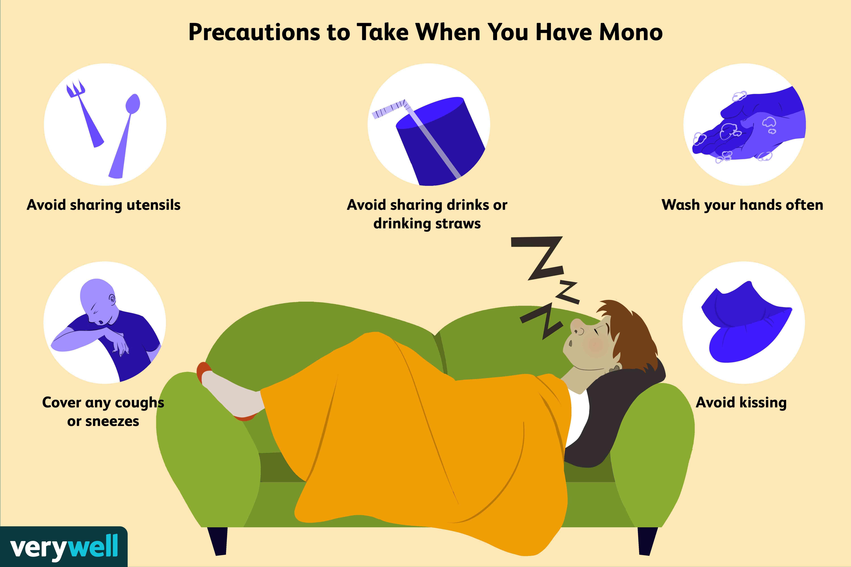 Precautions to take when you have mono.