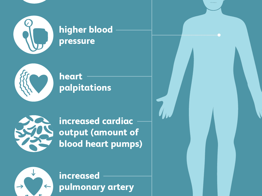heart races at night due to diet