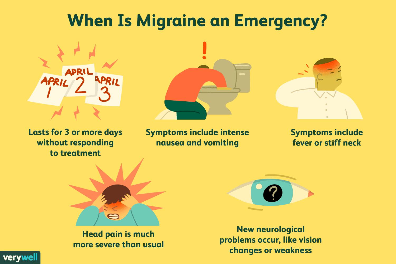 Emergency Room vs  Urgent Care for Severe Migraine