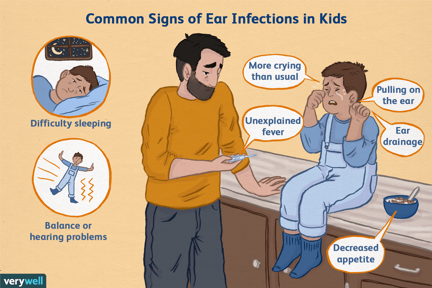 inner and outer ear infection in adults