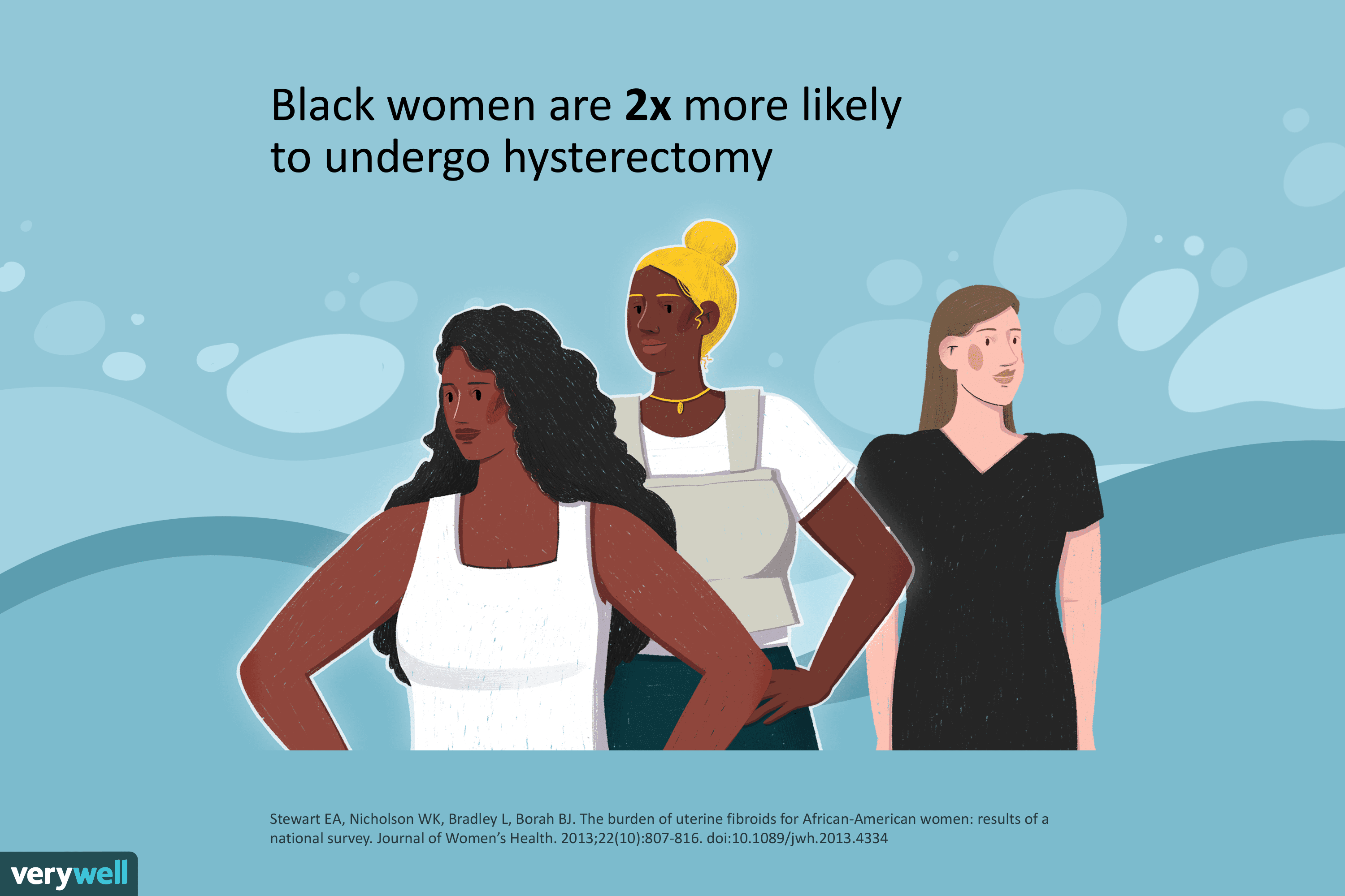 black women and hysterectomy