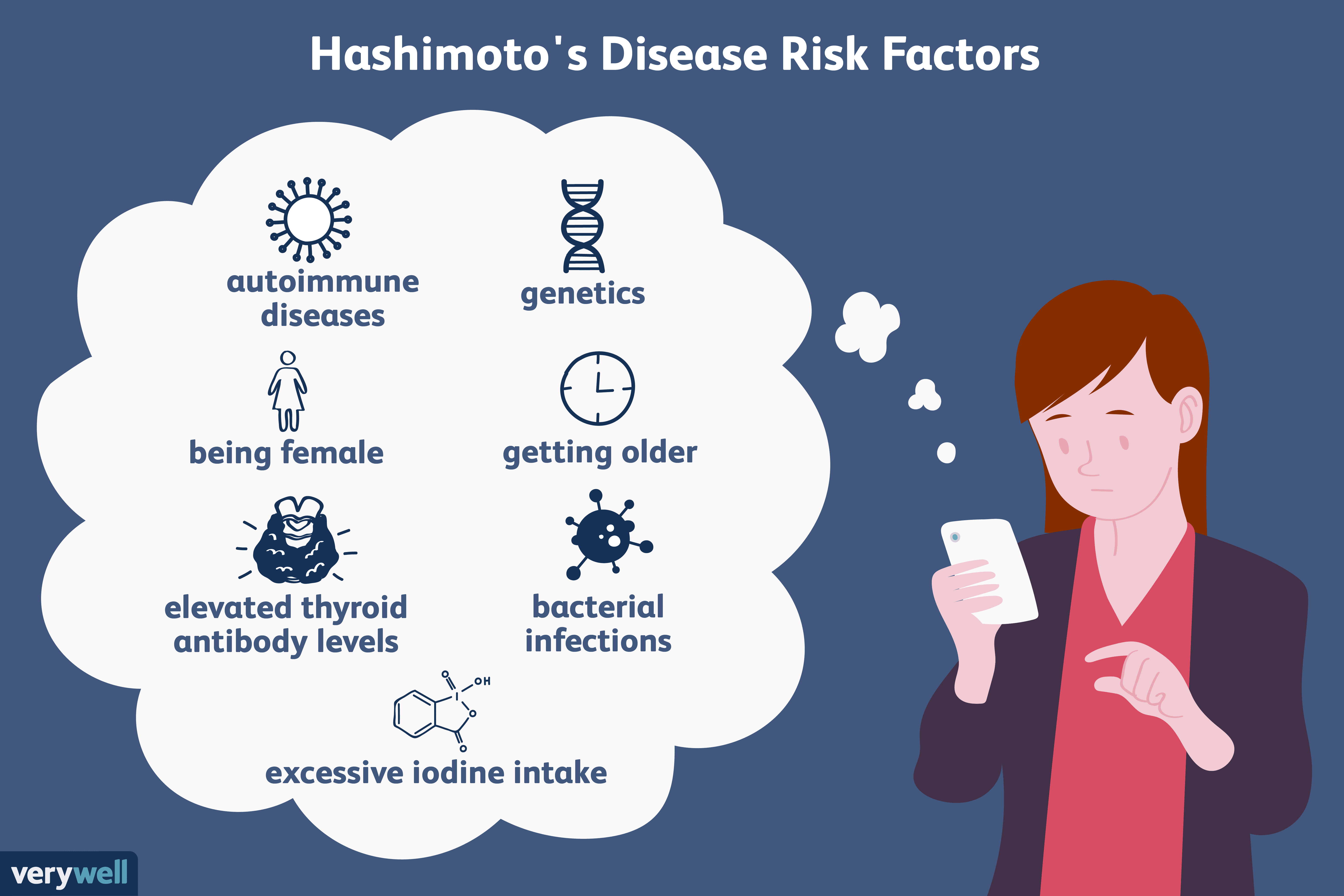 Hashimoto S Disease Causes And Risk Factors