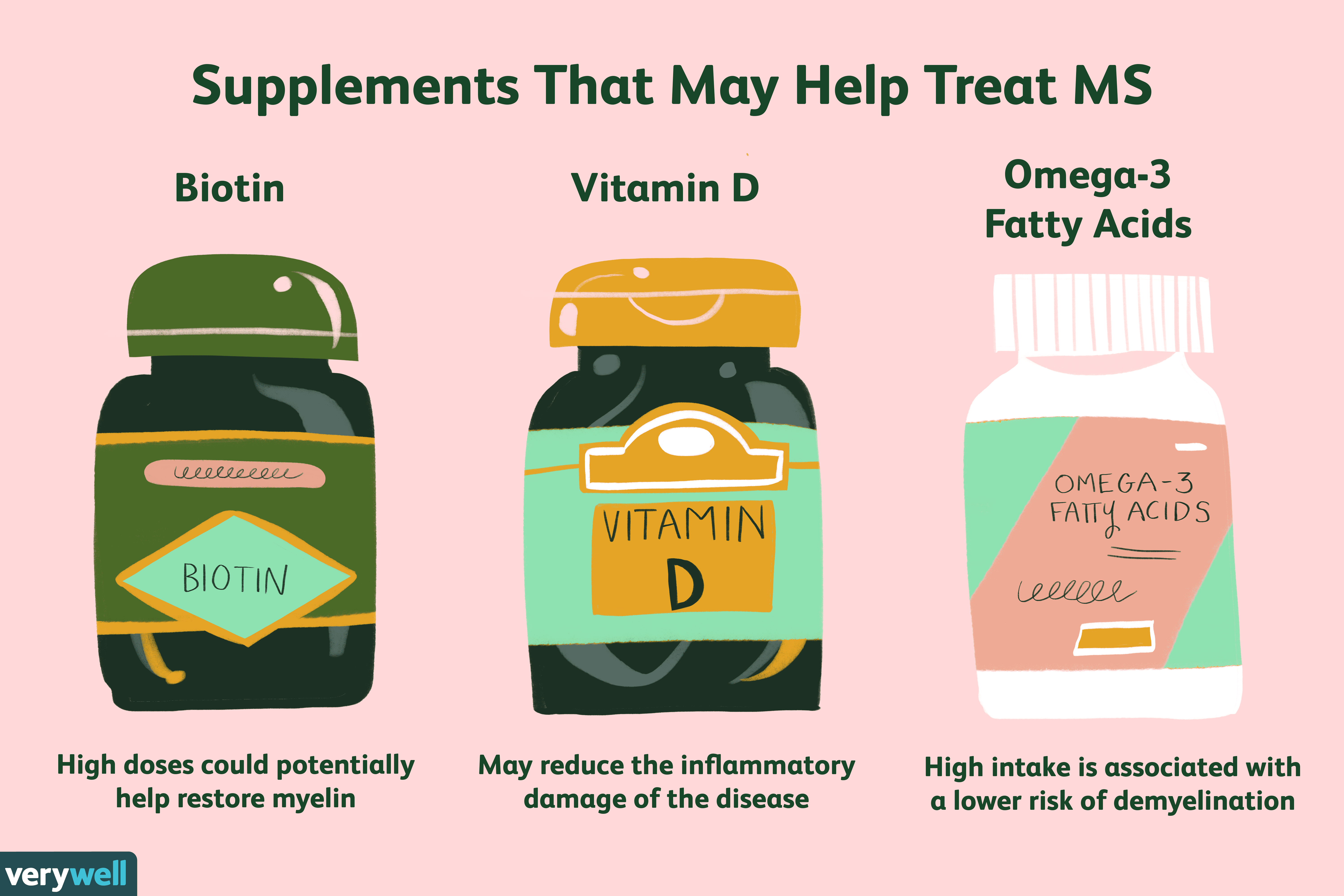 Dietary Supplements to Help Treat MS