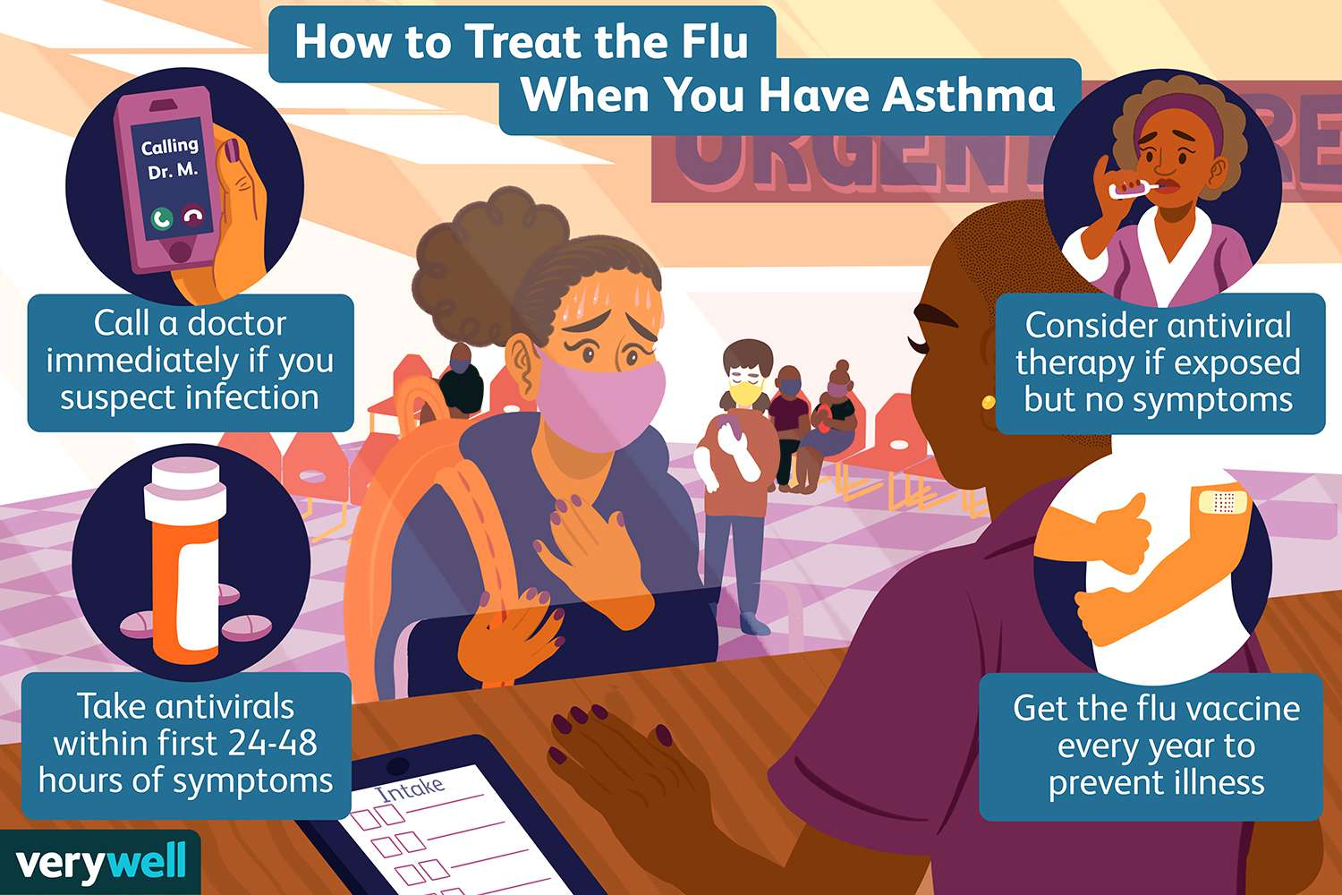 How to Treat the Flue When You Have Asthma