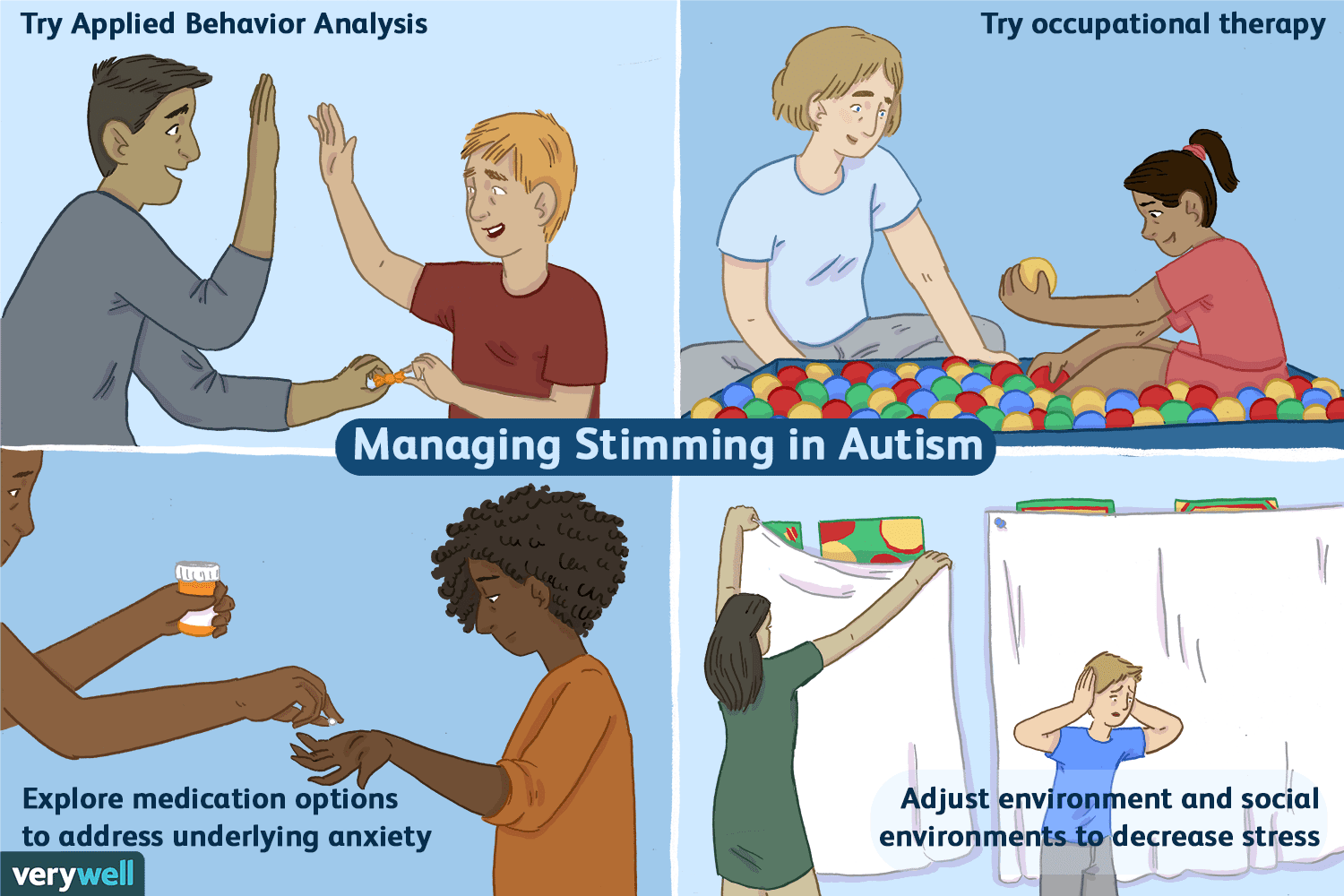 What Does It Mean To Look Autistic >> Overview Of Stimming In Autism