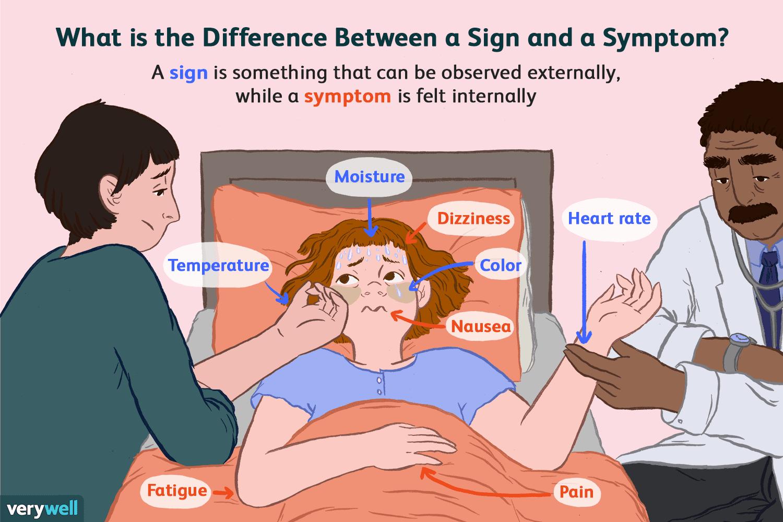 sign vs. symptom