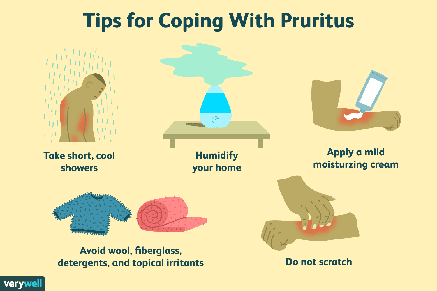 Causes and Treatment of Pruritus (Itchy Skin)