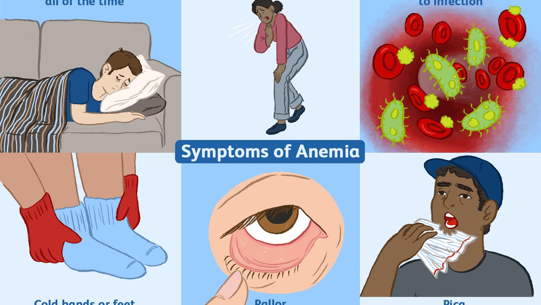 cancer de colon y anemia)