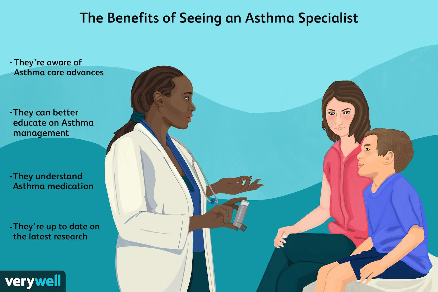 The Benefits of Seeing an Asthma Specialist