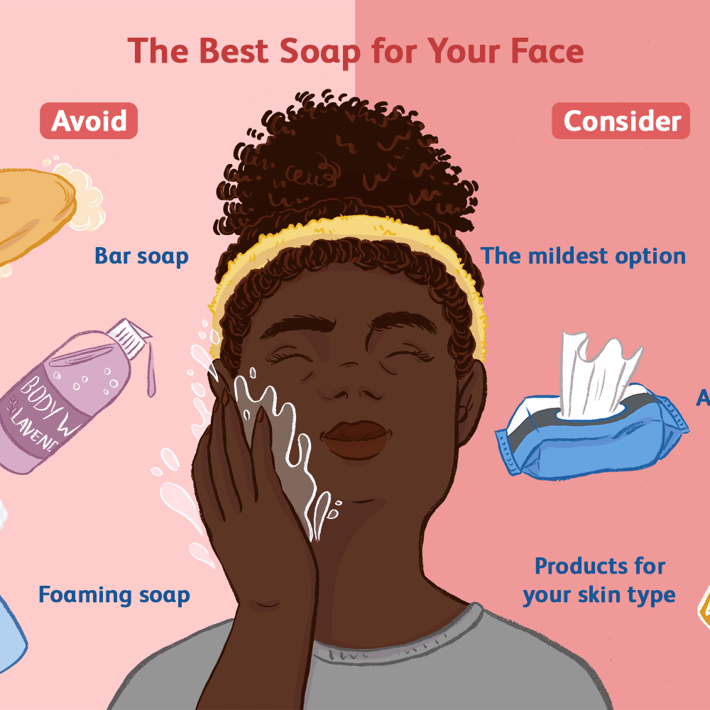 How To Choose A Soap To Wash Your Face